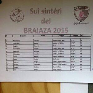braiaza class