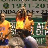 1° Trofeo ALTOPIANO DI PINE': 2^ SOCIETA CLASSIFICATA !!!! PODI, PODI e PODI …. :-D :-D