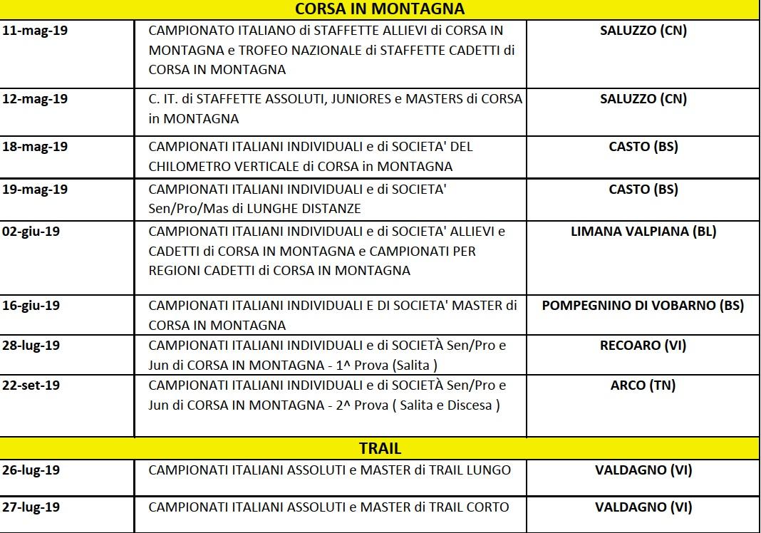 Fidal Sardegna Calendario Gare.Previsione Di Programma 2019 Le Gare Importanti A Voi E