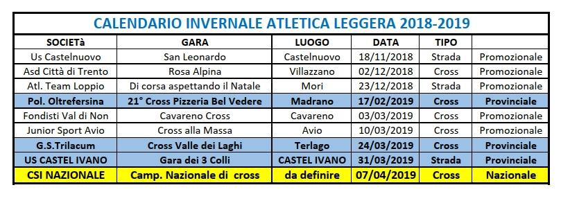 Calendario Csi.Csi Trento 2019 Atletica Calendario Invernale 2018 2019